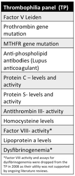 lupus antikoagulant positiv